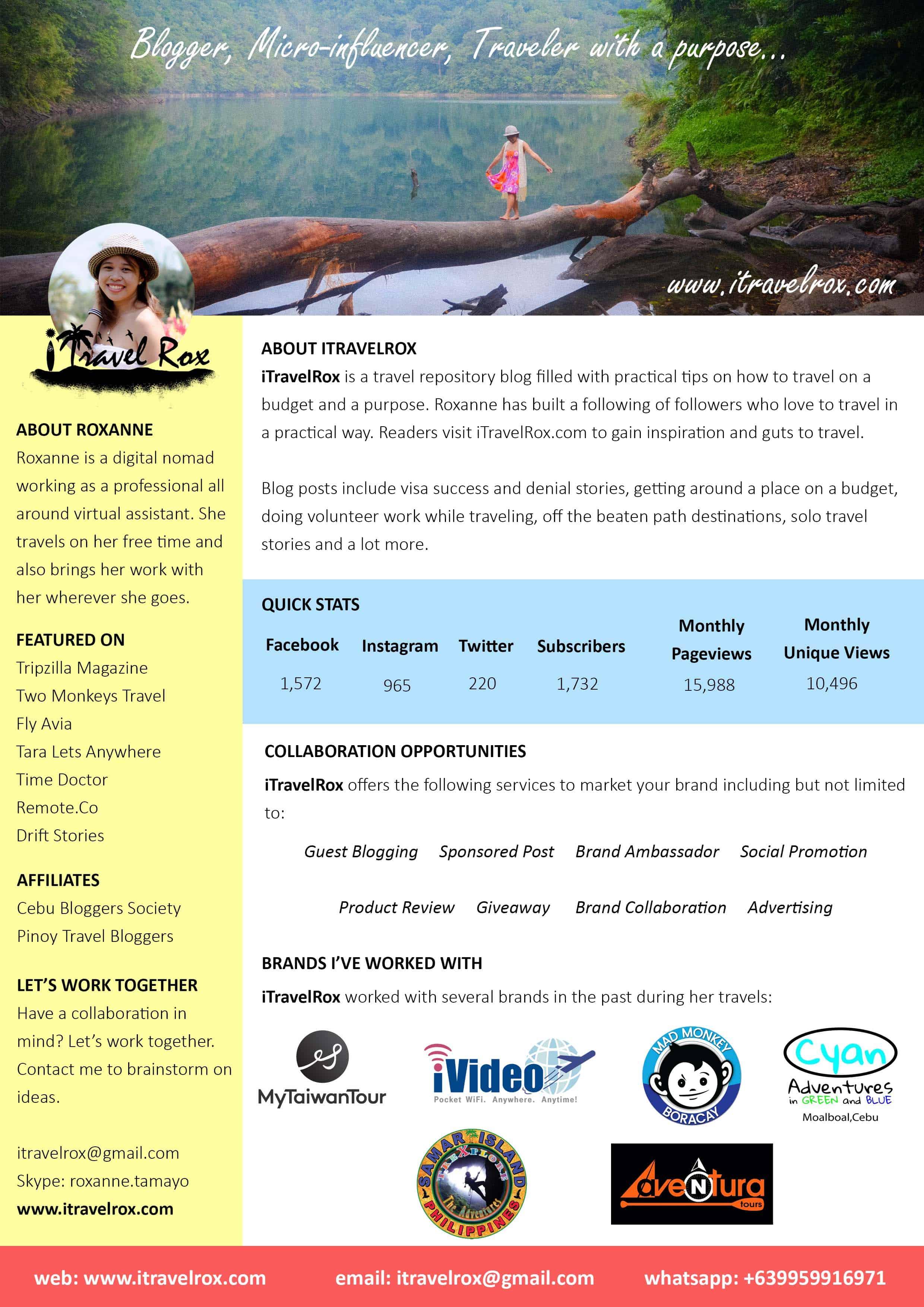 itravelrox social media kit